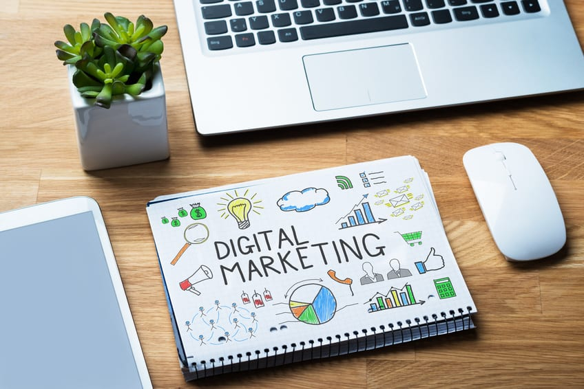 Digital Marketing SEO Plan