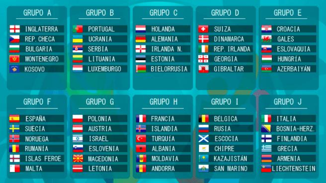 Fase de Grupos para la clasificación de la Eurocopa 2020