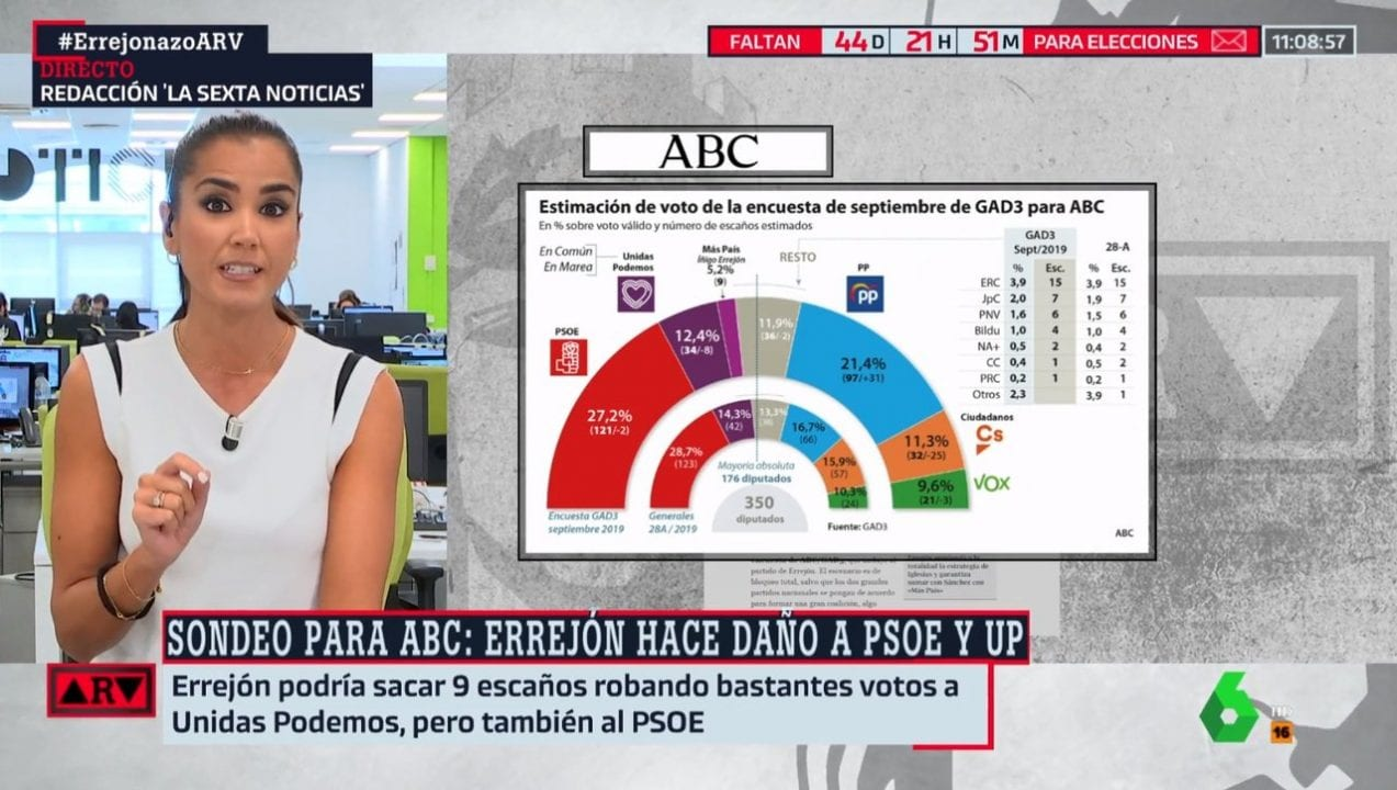 Imagen del programa Al Rojo Vivo de La Sexta.
